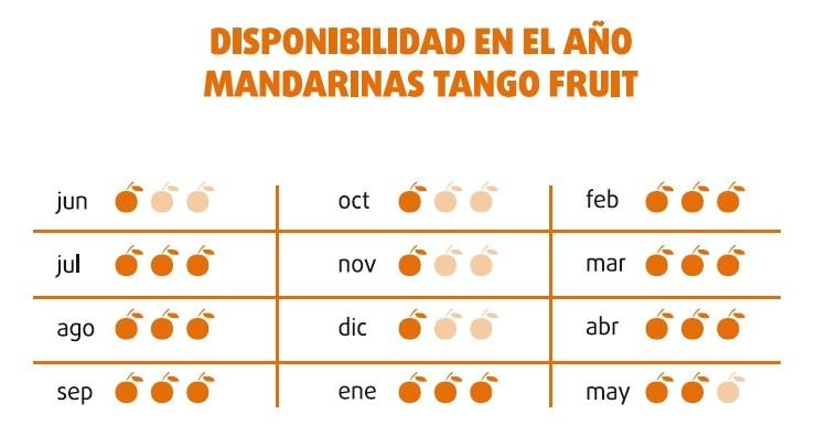 171020_Mandarinas TANGO FRUIT